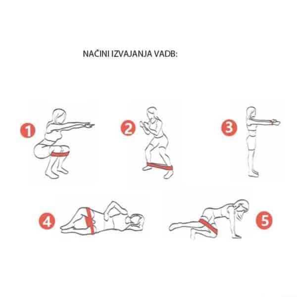 fitness oprema vadbe